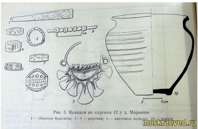 Славянская археология ТиНАО