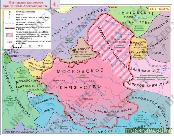 Московское княжество (по Темушеву)